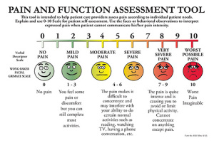 Pain-Function-Assessment